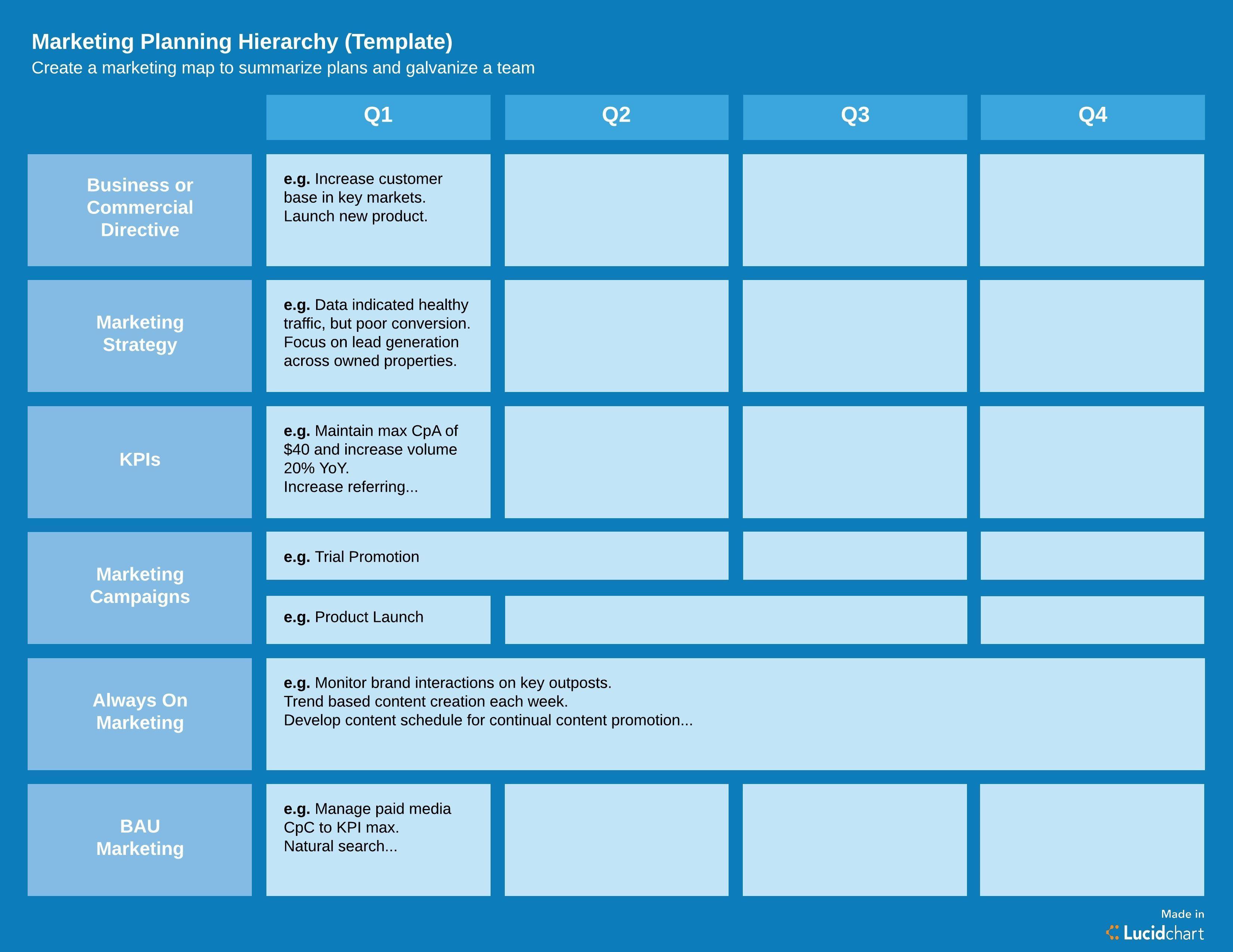 000 Amazing Marketing Plan Template Free Highest Clarity Full