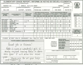 000 Amazing Middle School Report Card Template Pdf Inspiration 320