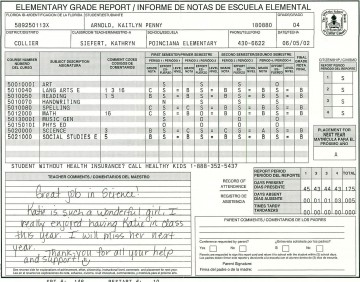 000 Amazing Middle School Report Card Template Pdf Inspiration 360
