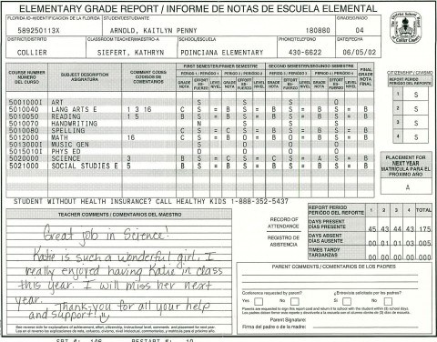 000 Amazing Middle School Report Card Template Pdf Inspiration 480
