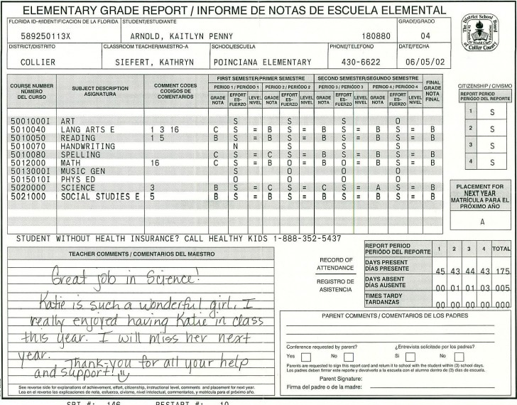 000 Amazing Middle School Report Card Template Pdf Inspiration 728