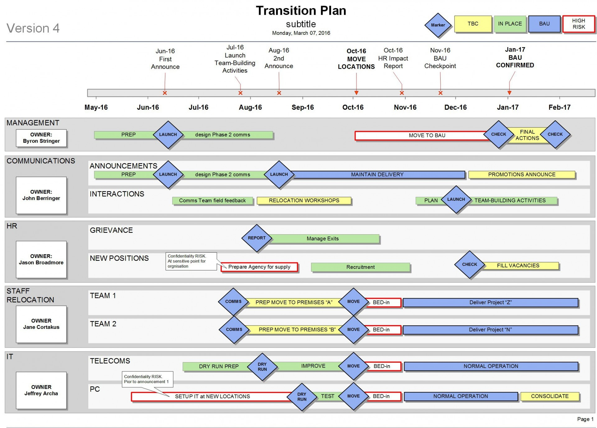 000 Amazing Project Transition Plan Template High Def  Excel Download Software Sample1920