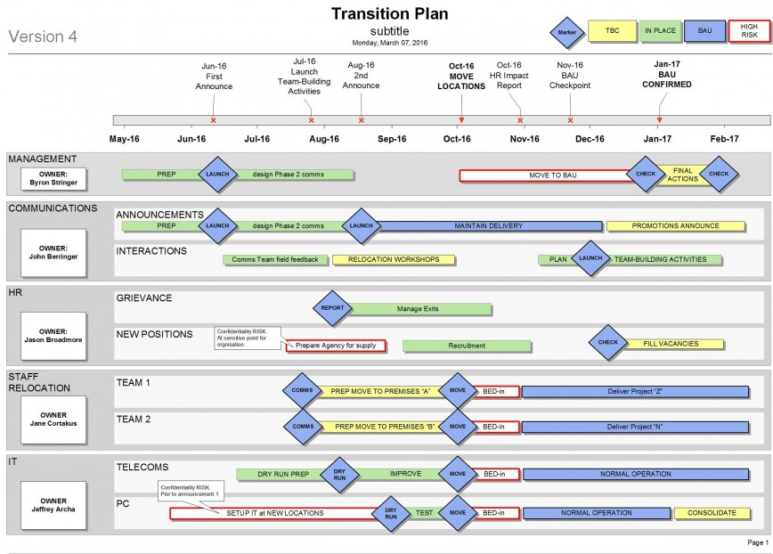 000 Amazing Project Transition Plan Template High Def  Ppt Software Excel Download