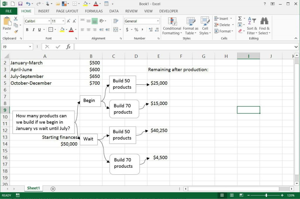 000 Archaicawful Decision Tree Template Excel Free Sample  In Word OrLarge
