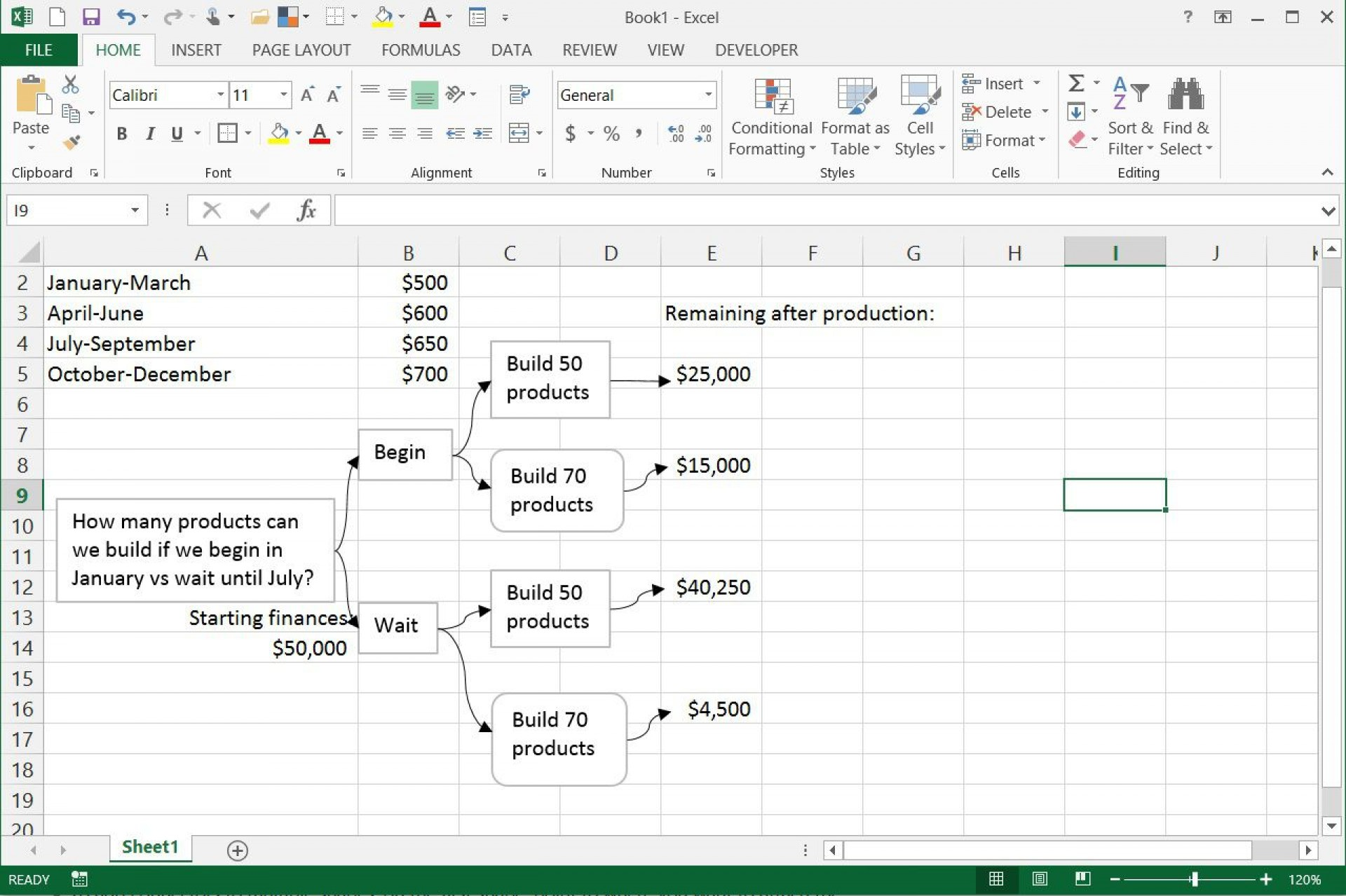 000 Archaicawful Decision Tree Template Excel Free Sample  In Word Or1920