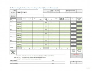 000 Archaicawful Travel Expense Report Template Highest Clarity  Format Excel Free320