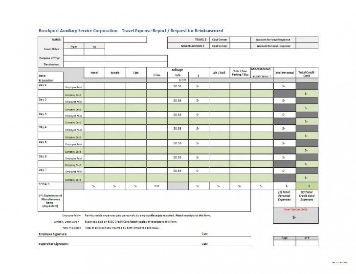 000 Archaicawful Travel Expense Report Template Highest Clarity  Format Excel Free728