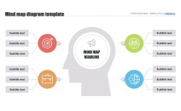 000 Astounding Free Editable Mind Map Template Image  Powerpoint Word
