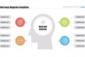 000 Astounding Free Editable Mind Map Template Image  Word Powerpoint