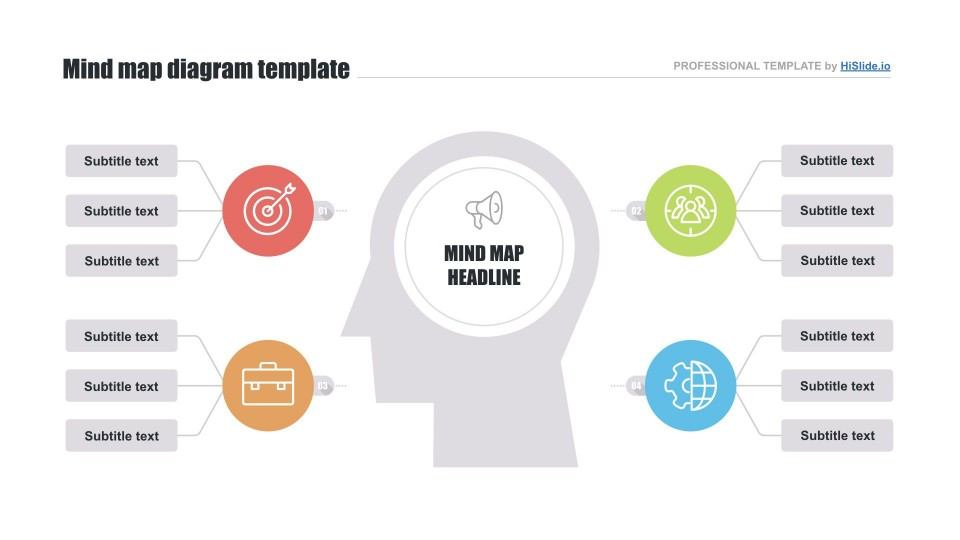 000 Astounding Free Editable Mind Map Template Image  Word Powerpoint960
