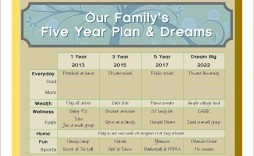 000 Awesome 5 Year Plan Template Example  Pdf Busines For Couple