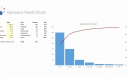 000 Awesome Pareto Chart Excel Template Image  2016 Download Microsoft Control M
