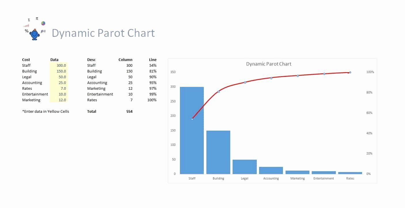 000 Awesome Pareto Chart Excel Template Image  2016 Download Microsoft Control MFull