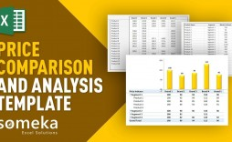 000 Awesome Price Comparison Excel Template High Resolution  Download Budget Vendor