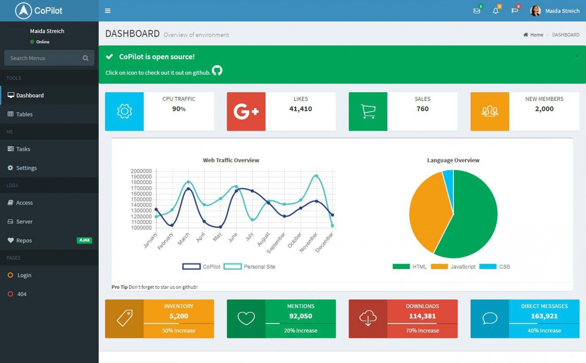 000 Awesome Project Management Html Template Free Download Sample 1920