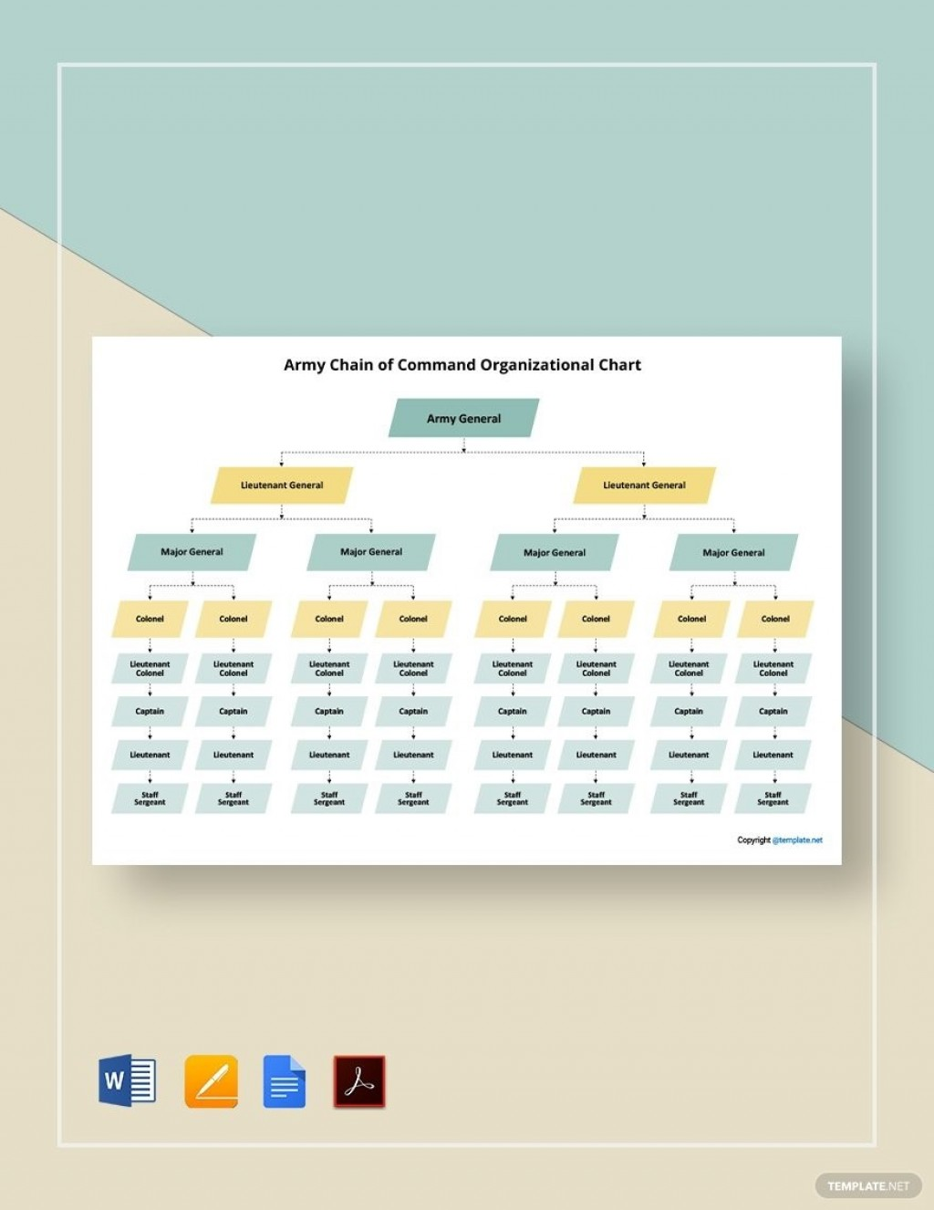 000 Awful Chain Of Command Template Image  Free Download Word DiagramLarge