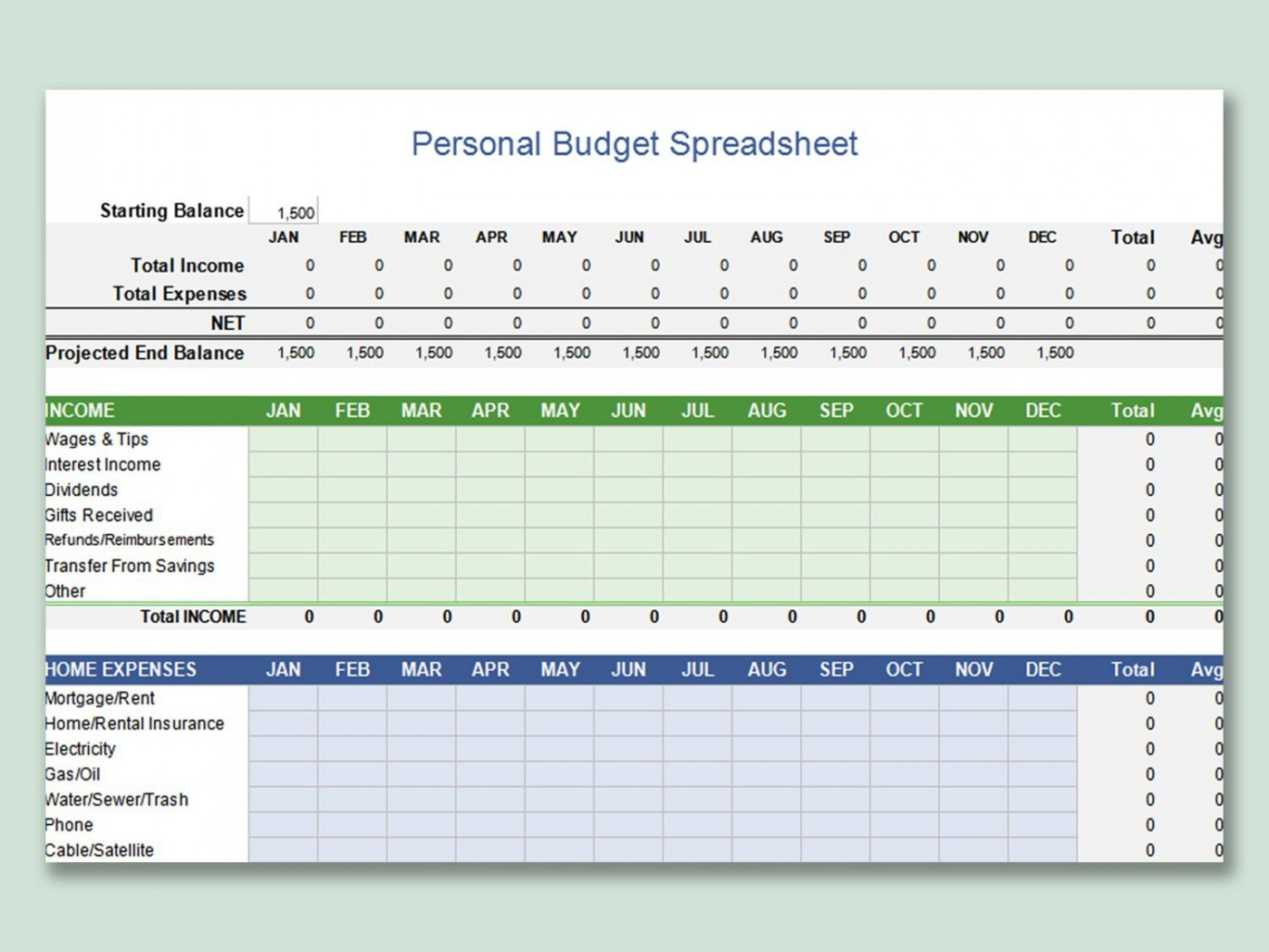 000 Awful Personal Budget Spreadsheet Template For Mac Idea 1400