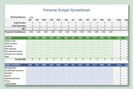 000 Awful Personal Budget Spreadsheet Template For Mac Idea