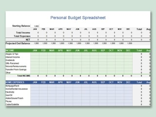 000 Awful Personal Budget Spreadsheet Template For Mac Idea 320