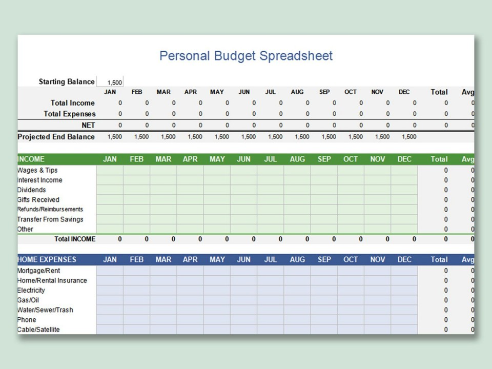 000 Awful Personal Budget Spreadsheet Template For Mac Idea 960