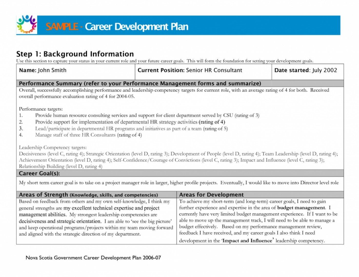 000 Awful Professional Development Plan Template For Employee Idea  Example Sample1400