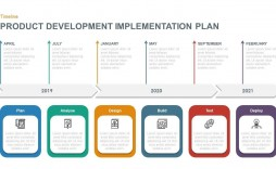 000 Beautiful Free Product Launch Plan Template Ppt Picture