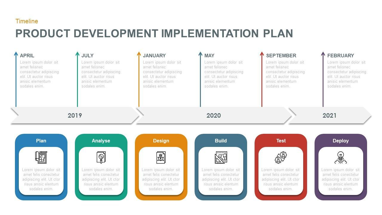 000 Beautiful Free Product Launch Plan Template Ppt Picture Full
