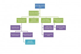 000 Beautiful Organization Chart Template Word 2013 Highest Clarity  Organizational Free Microsoft