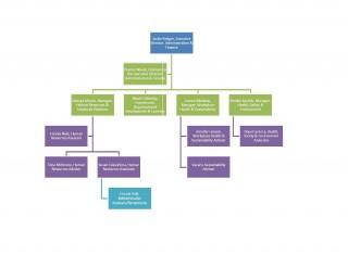 000 Beautiful Organization Chart Template Word 2013 Highest Clarity  Organizational Free Microsoft320