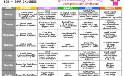 000 Beautiful Weekly Meal Plan Example Idea  Examples Keto One Week Template