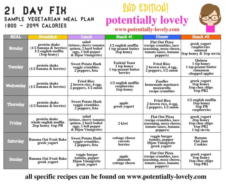 000 Beautiful Weekly Meal Plan Example Idea  Examples Keto Template One Week