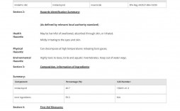 000 Beautiful Workplace Incident Report Form Template Nsw Concept