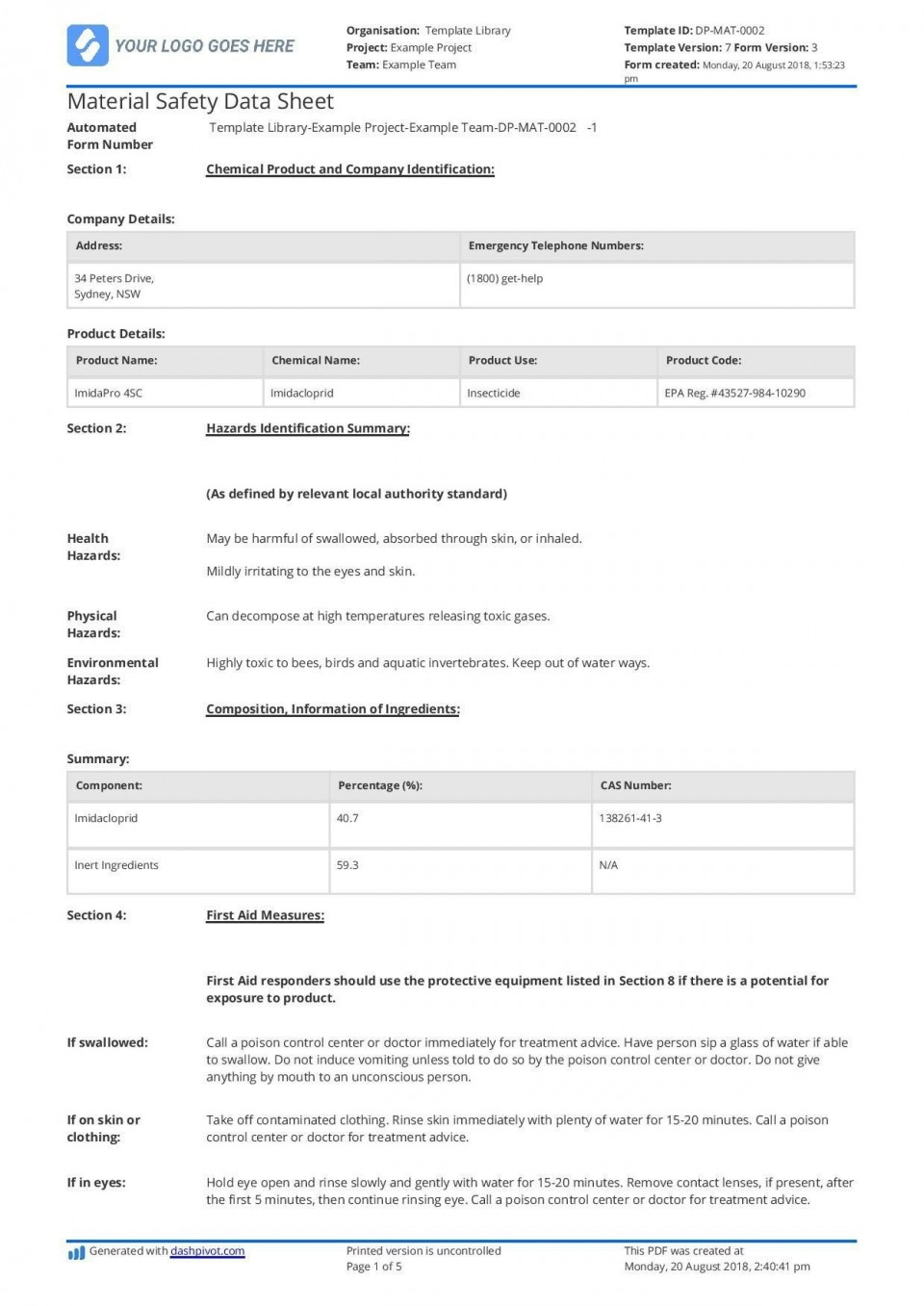 000 Beautiful Workplace Incident Report Form Template Nsw Concept 960