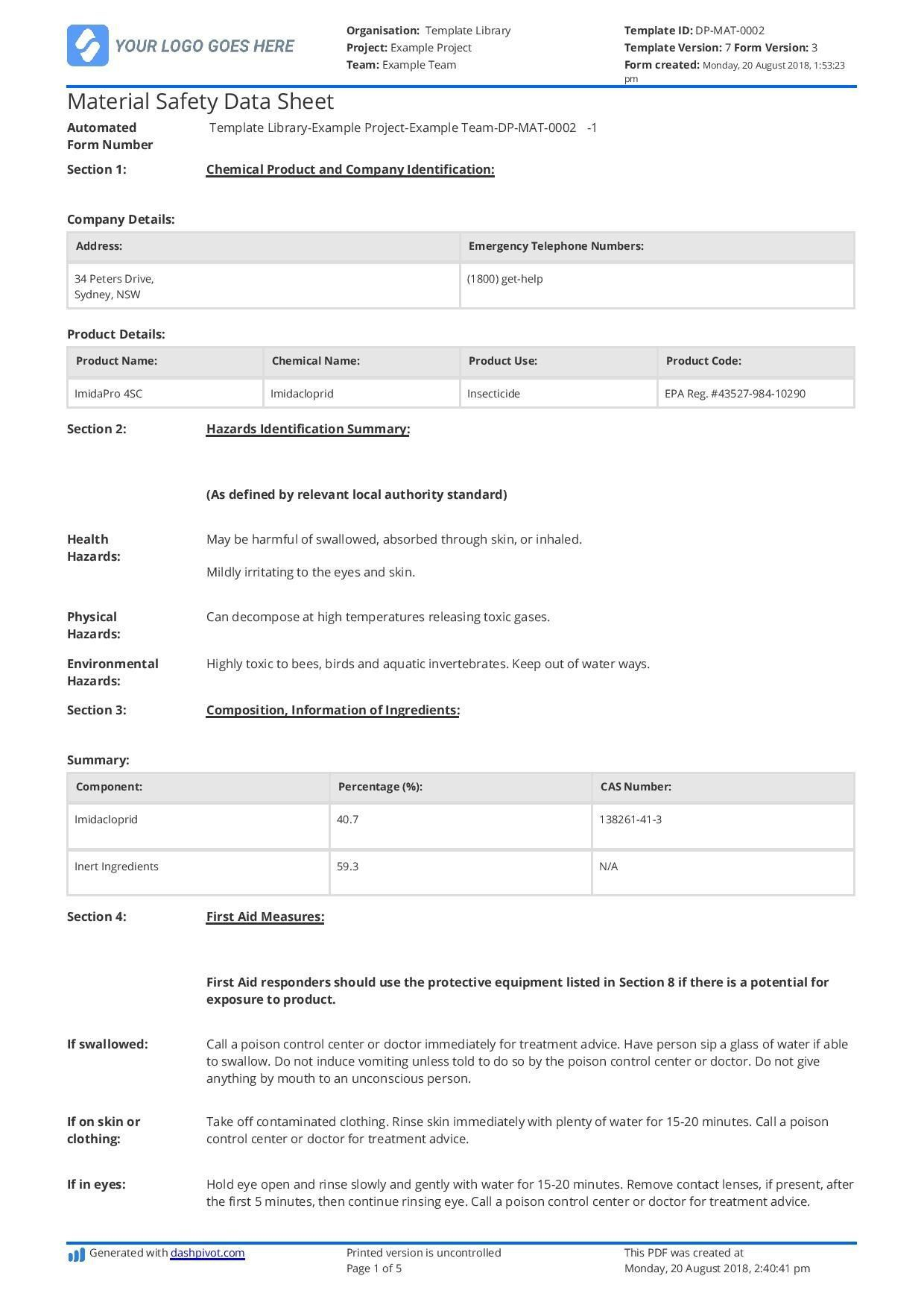 000 Beautiful Workplace Incident Report Form Template Nsw Concept Full