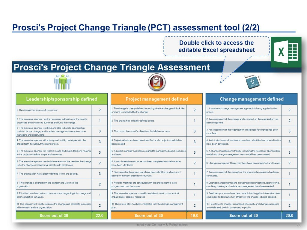 000 Best Change Management Planning Template Image  Plan Example PptLarge
