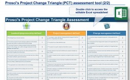 000 Best Change Management Planning Template Image  Plan Example Ppt