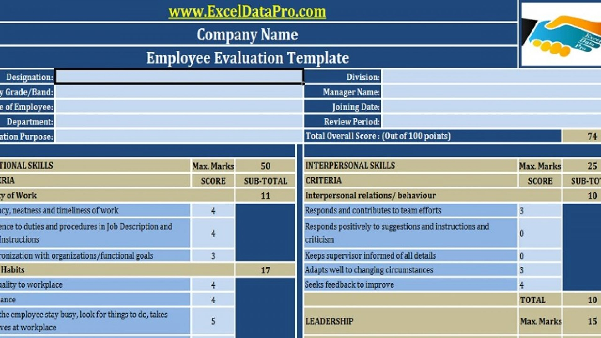000 Best Employee Role And Responsibilitie Template Excel Picture 1920