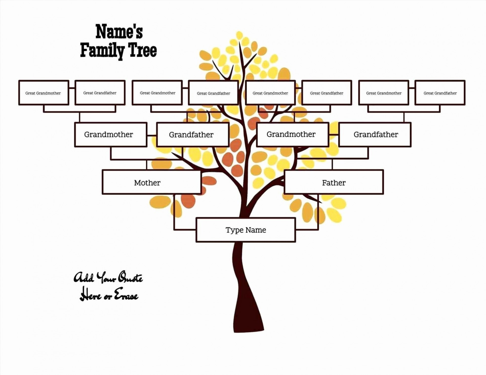 000 Best Free Editable Family Tree Template Concept  With Sibling Powerpoint For Mac1920