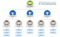 000 Best Org Chart Template Excel 2013 Image  Organizational