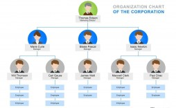 000 Breathtaking Free Word Organisational Chart Template Example  Microsoft Organizational