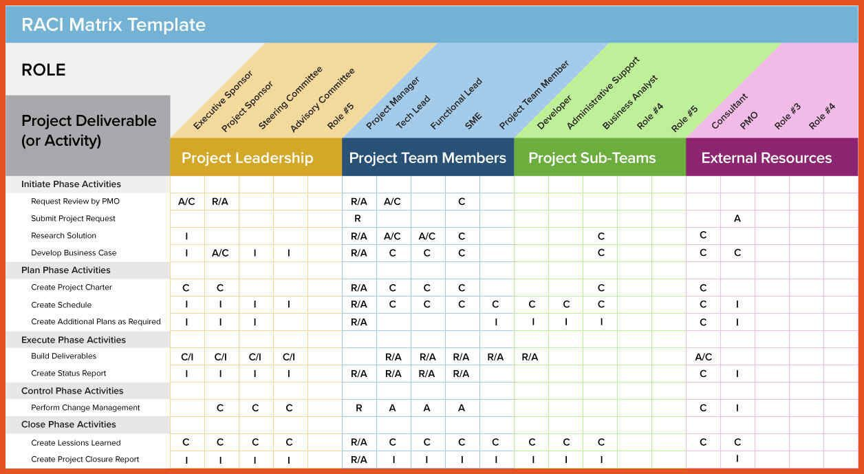 000 Breathtaking Role And Responsibilitie Matrix Template Powerpoint High Resolution Full