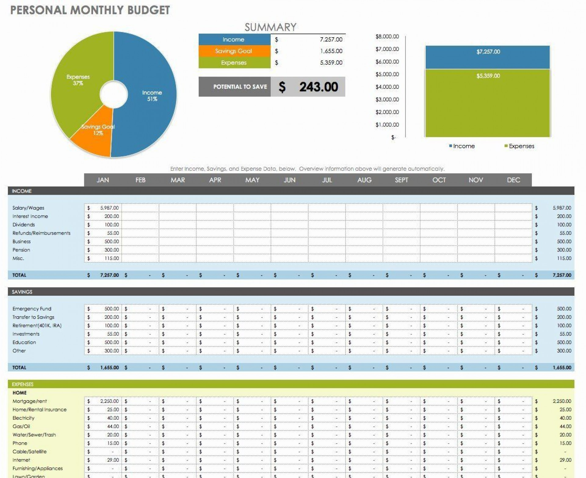 000 Dreaded Monthly Budget Template Excel Example 1920