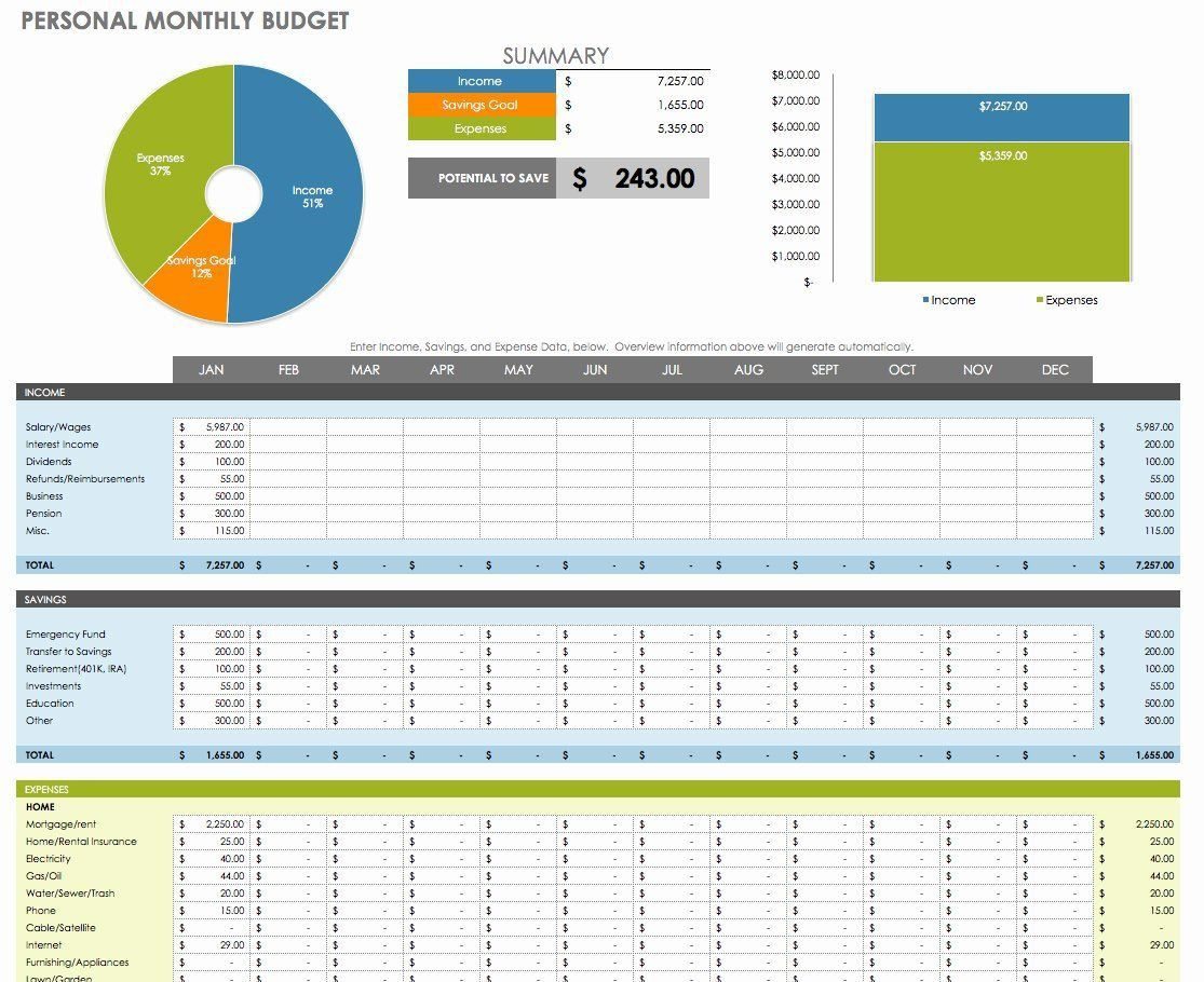 000 Dreaded Monthly Budget Template Excel Example Full