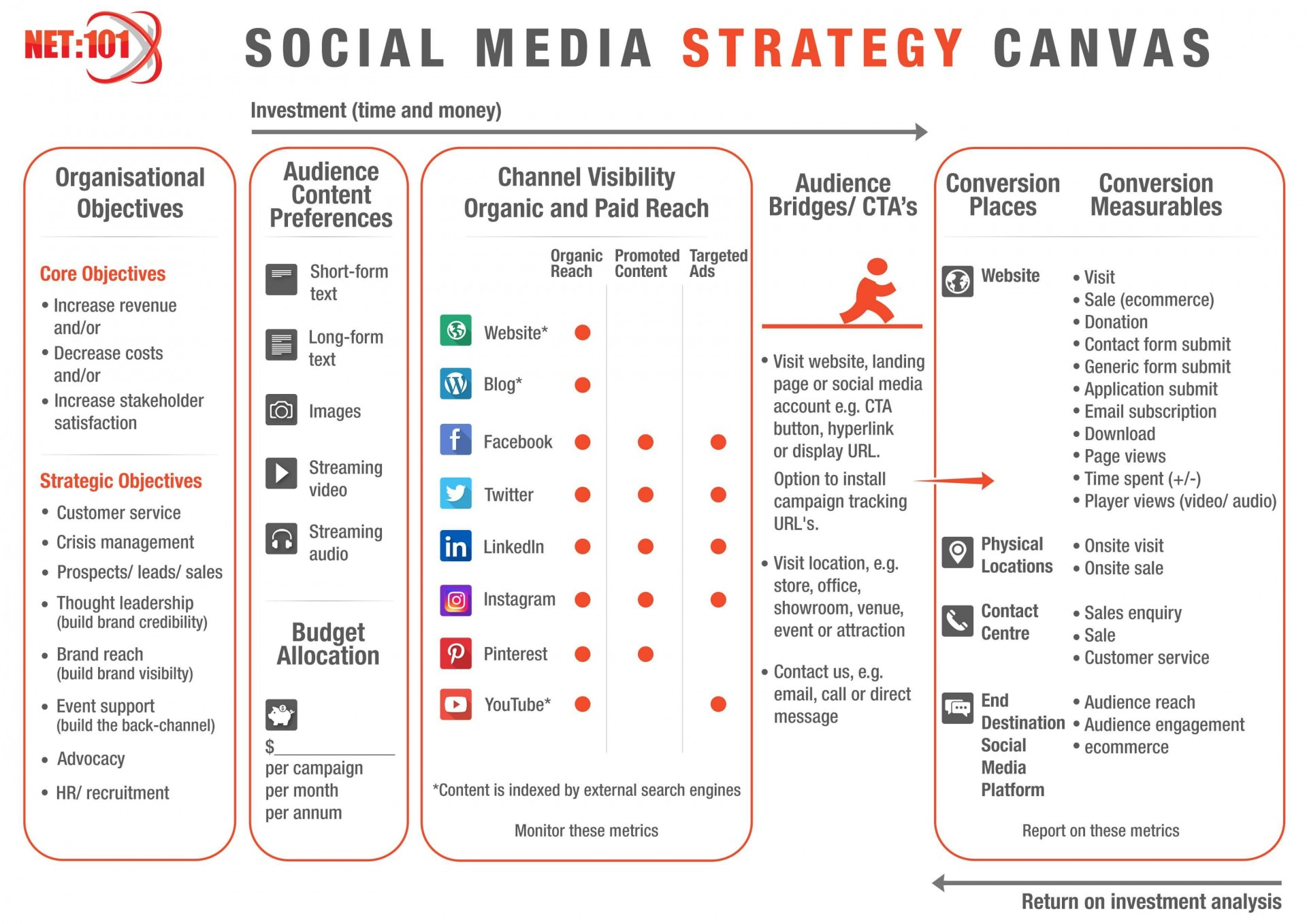 000 Dreaded Social Media Strategy Template Pdf Highest Quality  Sample Content1920