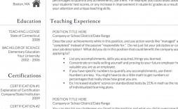 000 Dreaded Teacher Resume Template Microsoft Word 2007 Sample