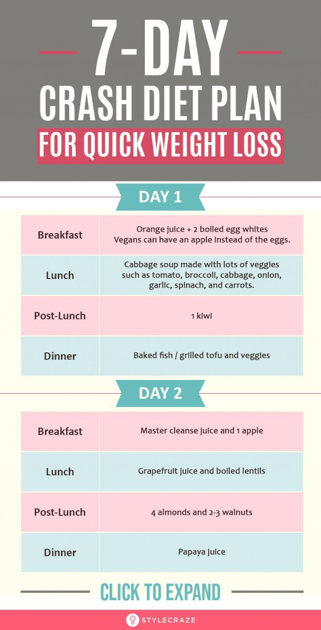000 Excellent Anorexia Recovery Meal Plan Example Pdf Idea Large