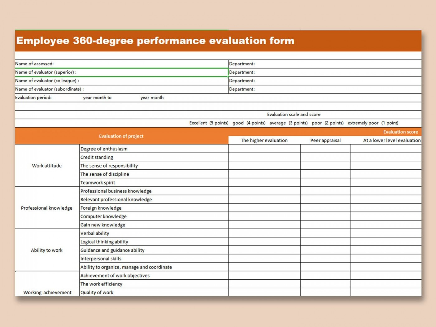 000 Excellent Employee Evaluation Form Template High Def  Sample Doc Printable Free Word1400