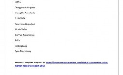 000 Excellent Market Research Report Template Idea  Excel Sample Free
