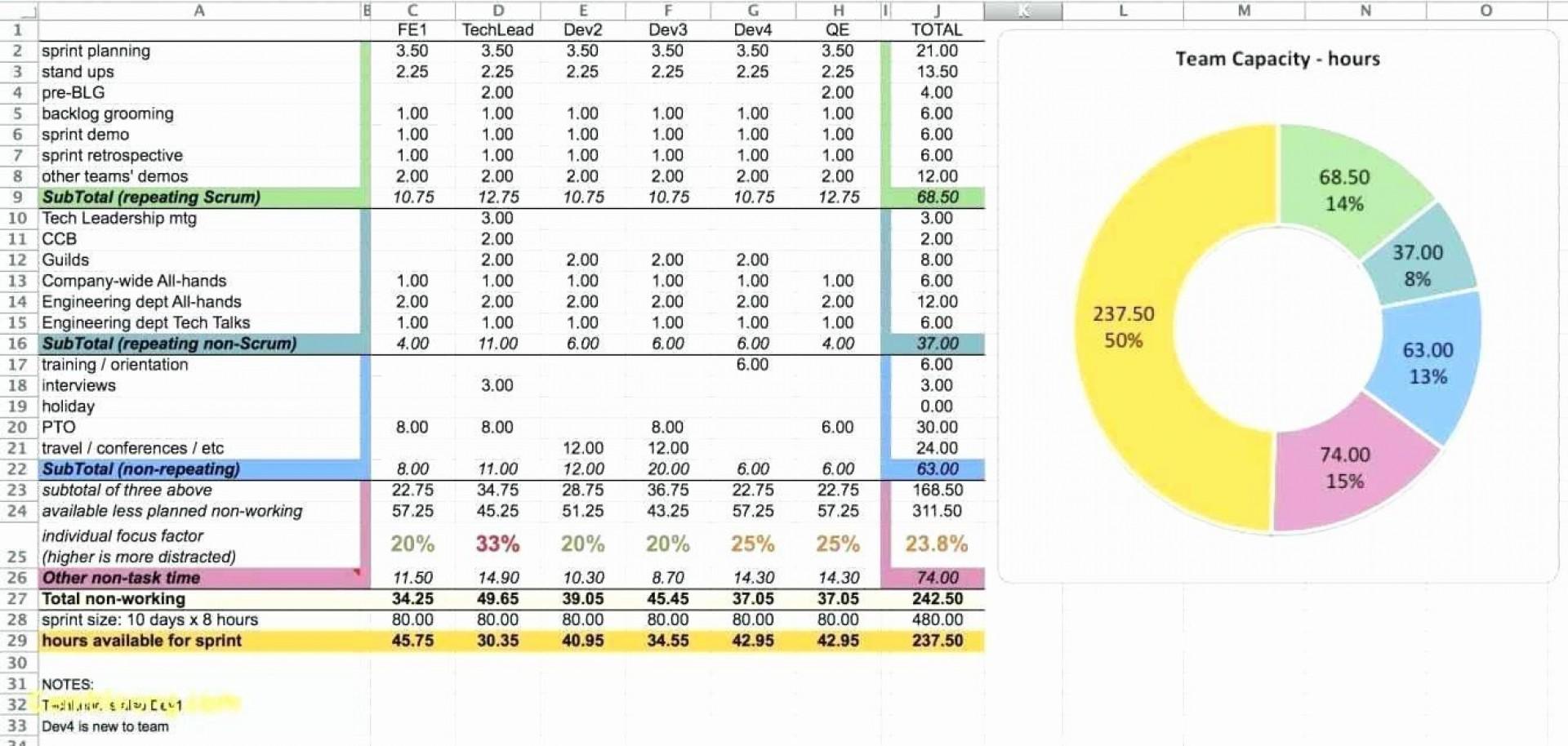 000 Excellent Project Management Template Free Download Inspiration  Excel Website1920