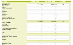 000 Exceptional Busines Expense Report Template High Resolution  Small Example